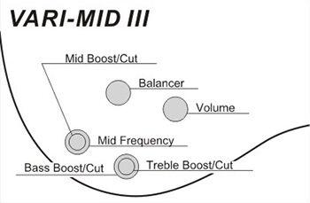 Ibanez K5 Wiring Diagram,K.Wiring Diagram Images Database on