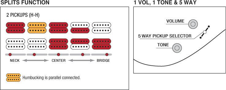ibanez v7 wiring diagram ibanez image wiring diagram ibanez pickup wiring ibanez image wiring diagram on ibanez v7 wiring diagram